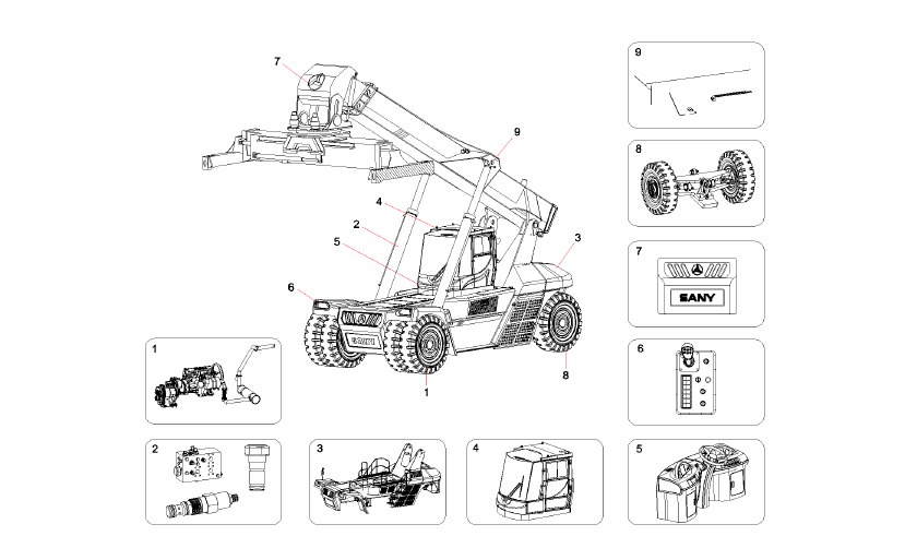 Cấu tạo xe nâng gắp container ( reack stacker )